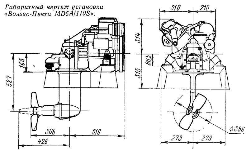 Габаритный чертеж установки «Вольво-Пента MD5A/110S