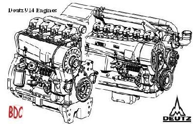 Deutz 914 specs, manuals and bolt tightening Torques