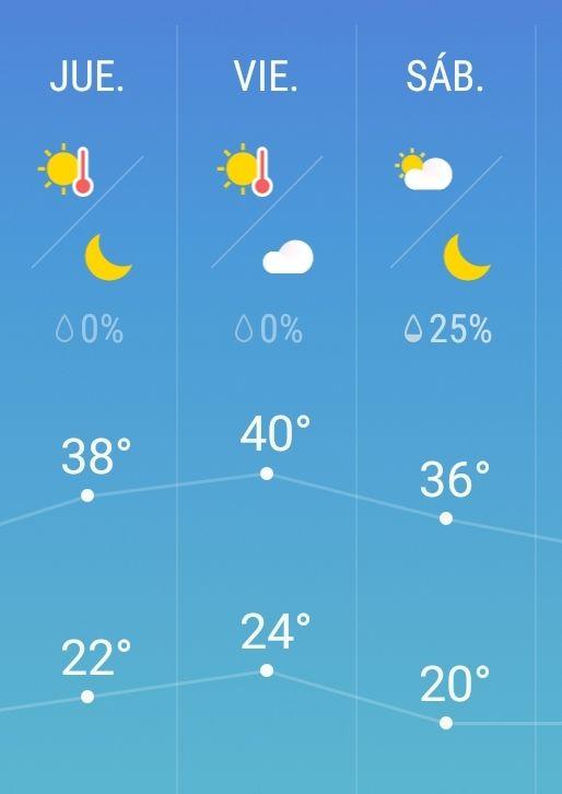 temperatura julio madrid
