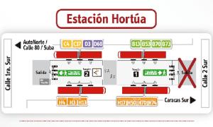 Estación Hortúa