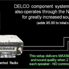 Chevy Delco Radio Wiring Diagram Human Digestive System Unlabeled Barry's 8 Track Repair Center...we Do Fm Conversions