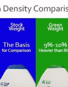 My choice for foam also surfboard tech barry snyder designs rh barrysnyderdesigns
