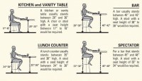 Bar Stool Height Chart - Bar stool height chart bar height ...