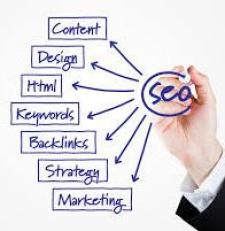 Seo for internet marketing
