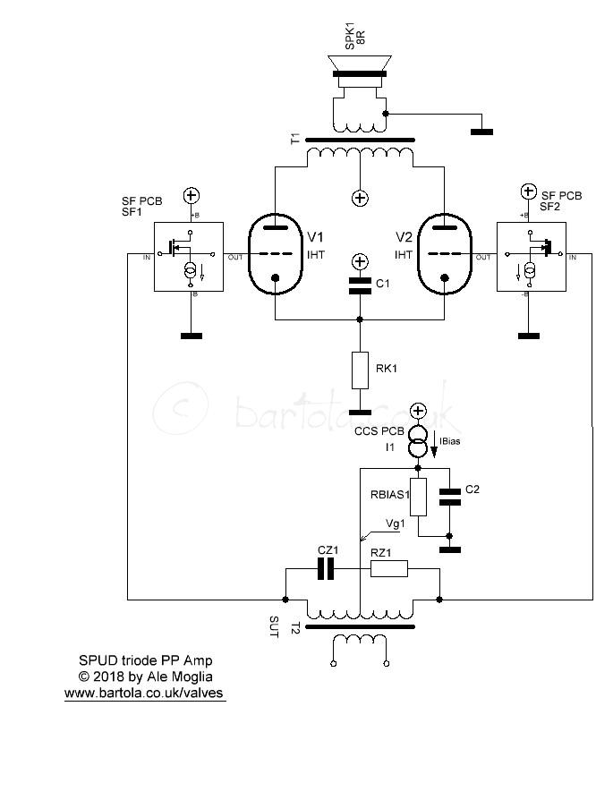 Spud Push-Pull Amplifier   Bartola® Valves
