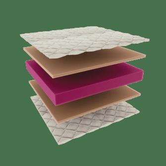 wizualizacja 3d materacy