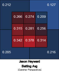 jason-heyward2