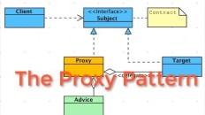 the proxy pattern