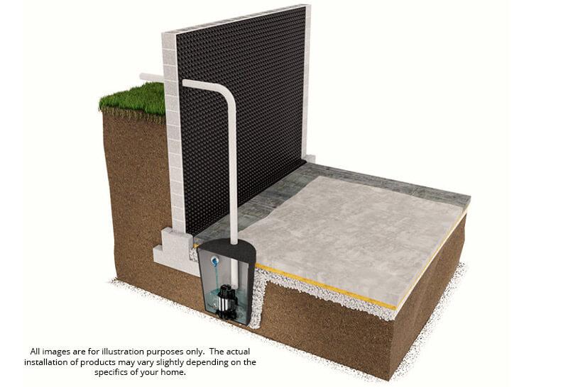sump pump installation northern va