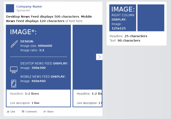 Dimensioni foto Carosello Facebook
