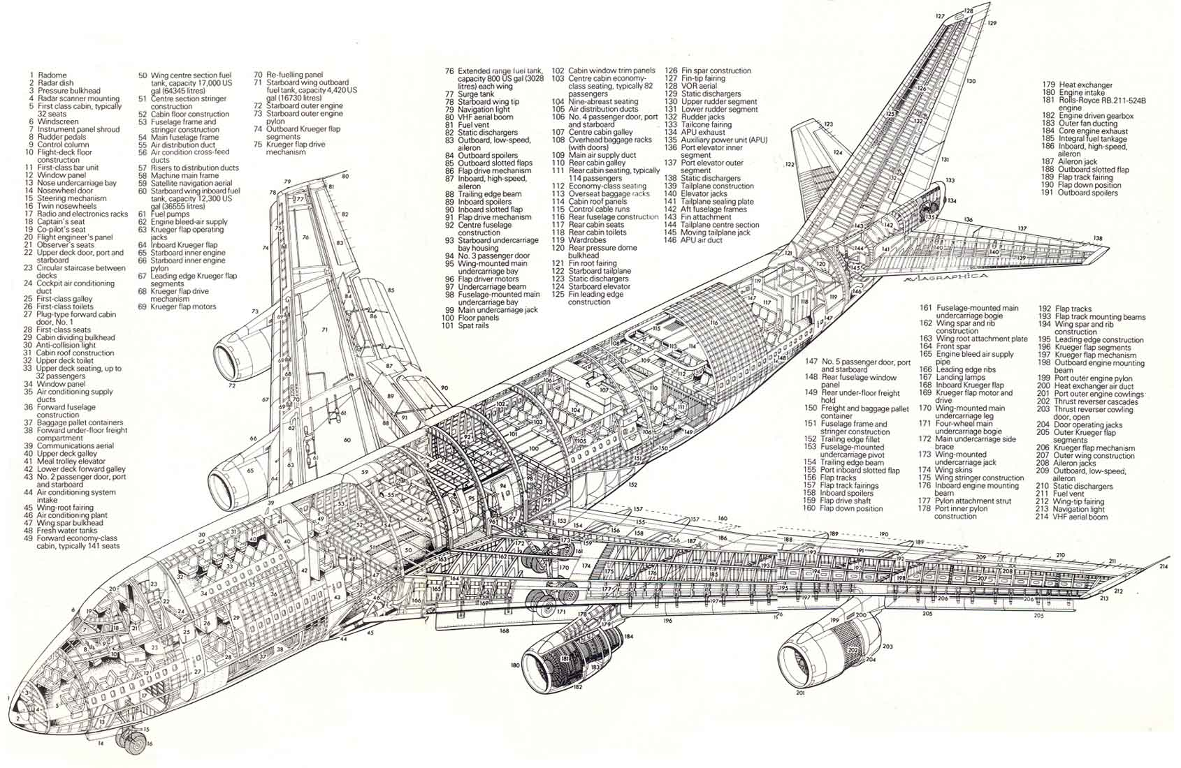 Glossary Of Aviation Terms Download