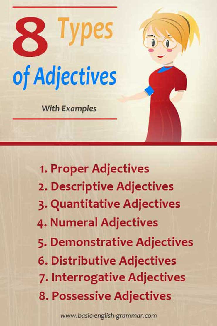 hight resolution of 8 Types of Adjectives With Examples   Basic English Grammar