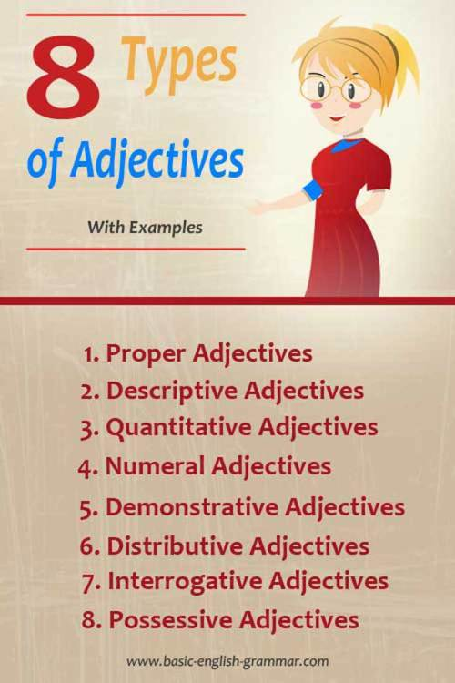 small resolution of 8 Types of Adjectives With Examples   Basic English Grammar