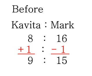 Singapore Maths: Before and After