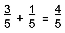 Adding Fractions in Basic Math