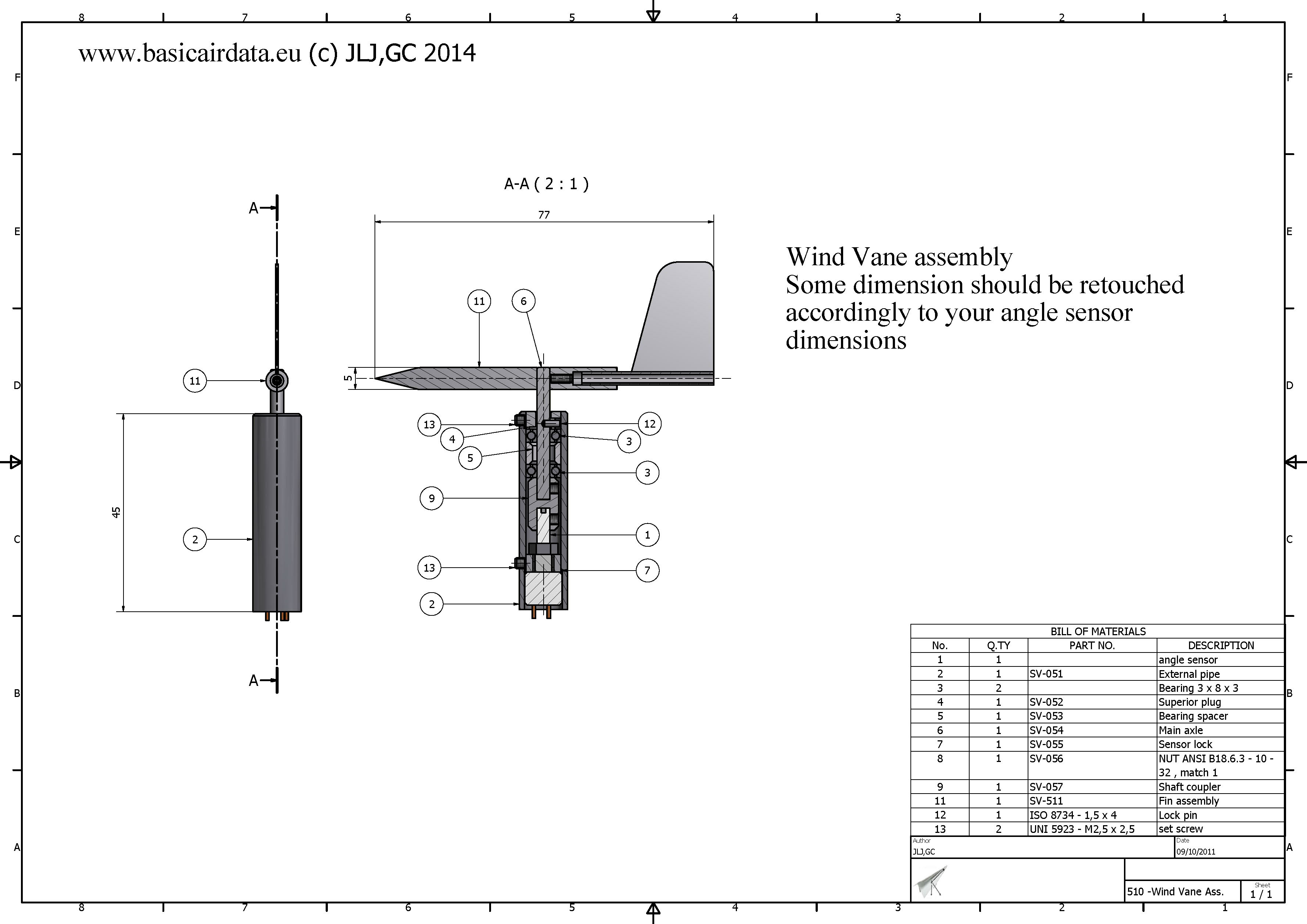 Angle Of Vane Basic Air Data