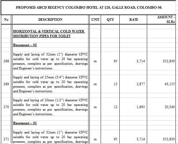 Price Lanka List Tiles