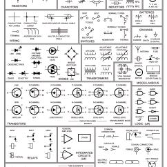 Yamaha Wiring Diagram Symbols 2 Wire Thermostat Symbol Of Electrical Drawing – Readingrat.net
