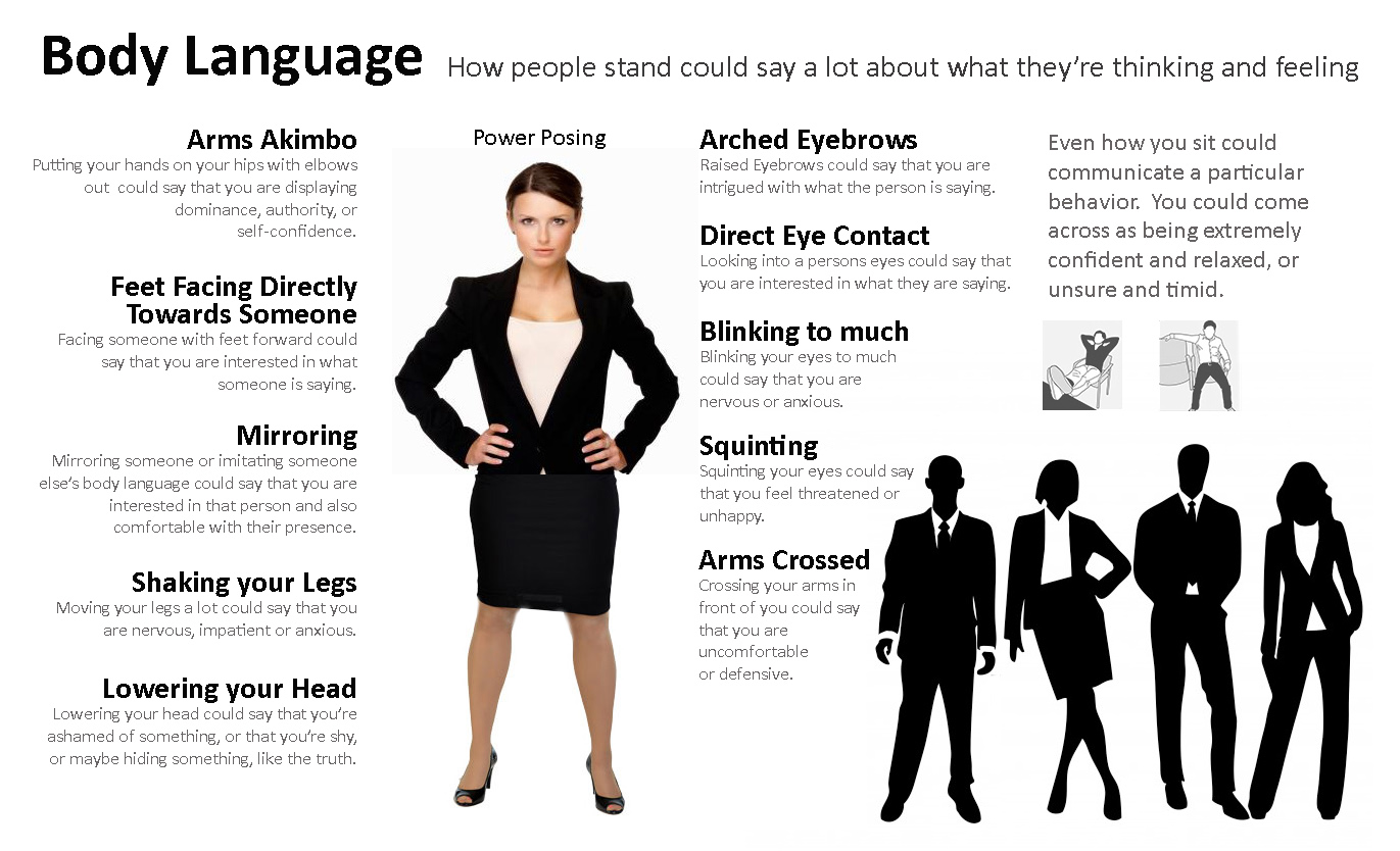 Want To Get Ahead Time To Improve Your Body Language