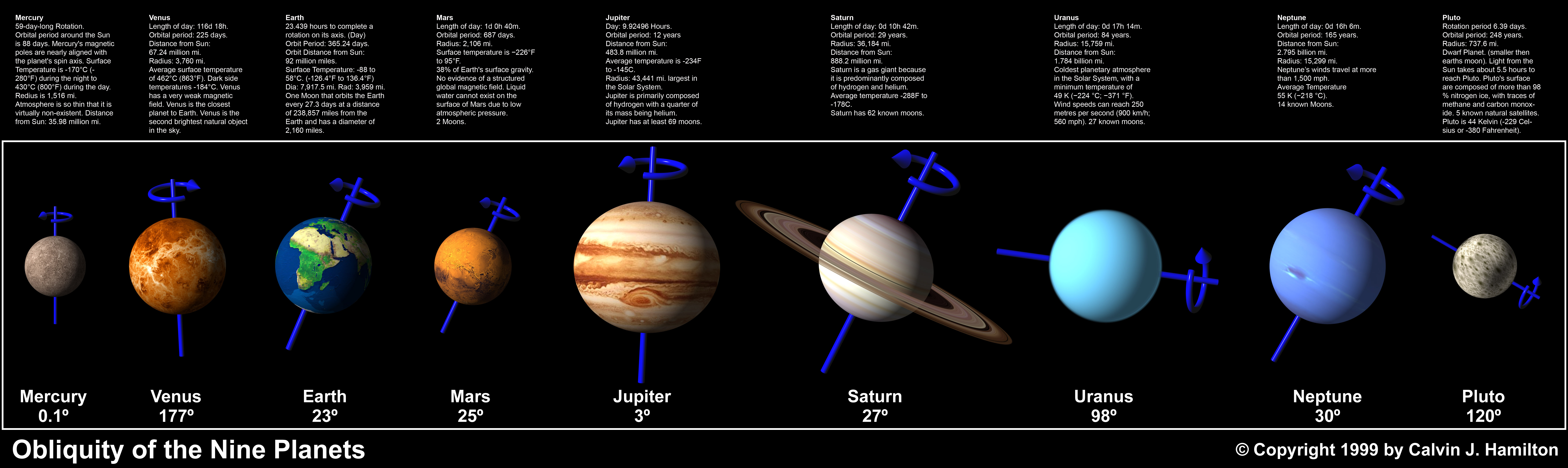 diagram of the planets in order 4 prong generator plug wiring cool infographs about science universe and other