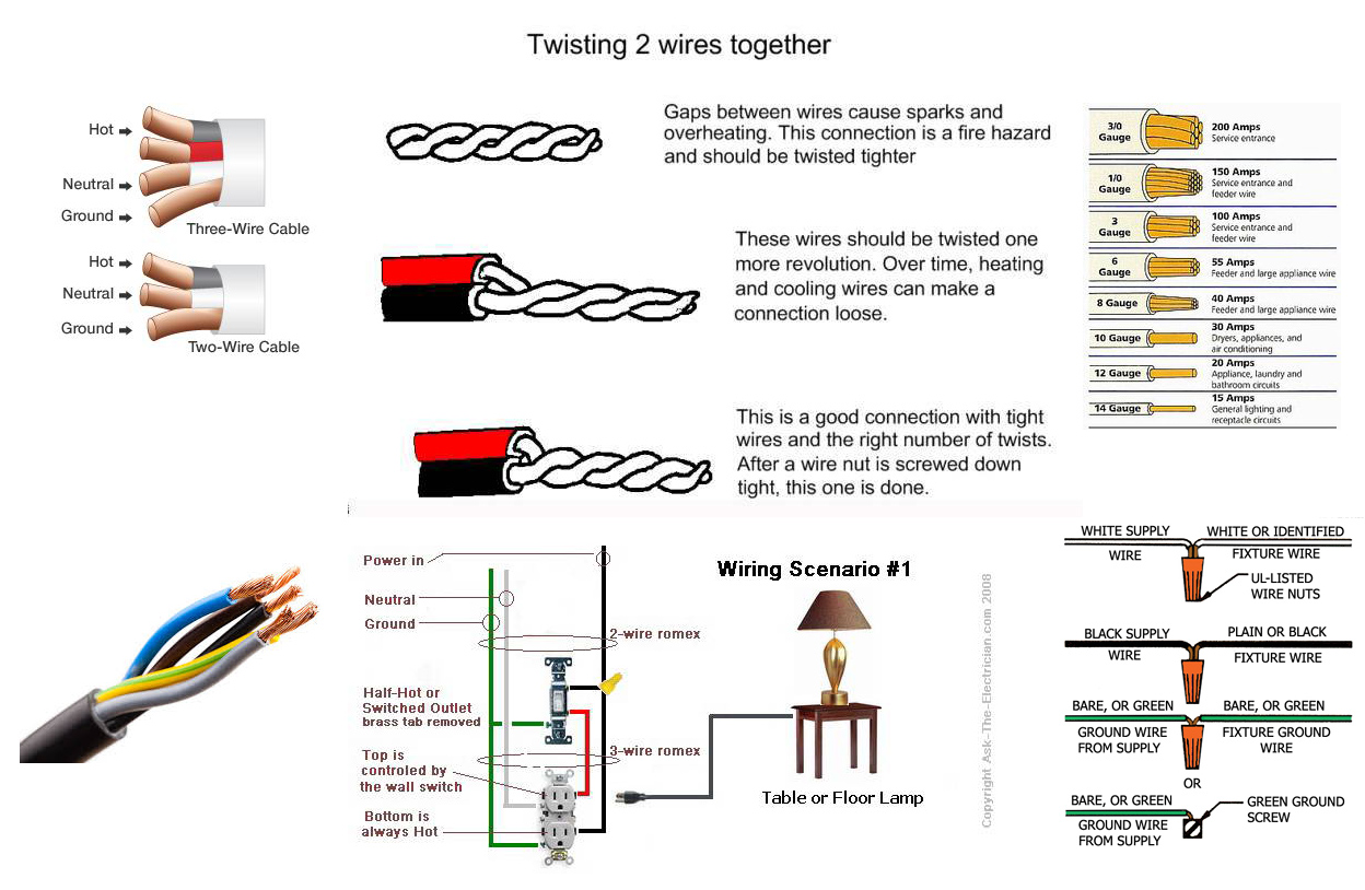 120 volt outlet wiring diagram stationary front 150 amp single pole