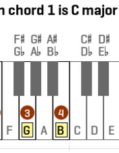 major chord  also basicmusictheory th chords rh