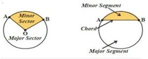s vi math sector and segment