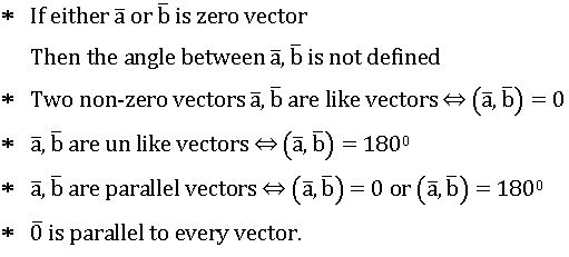 TS inter addition of vectors 12