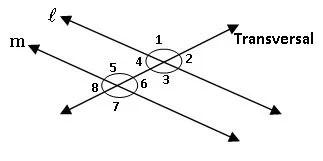 ts vii math transversal on parallel lines