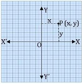 ICSE X maths Reflection 2