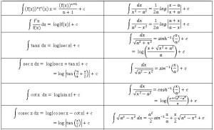 TS inte 2B integration formula 3