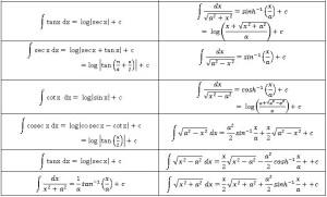 TS inte 2B integration formula 4