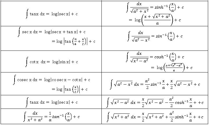 TS inte 2B integration formula 4