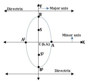 TS inter 2B ellipse diagram4