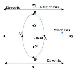 TS inter 2B ellipse diagram4