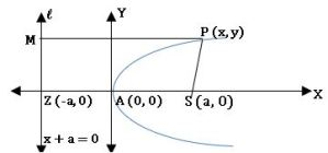 TS inter 2B parabola diagram1