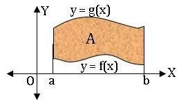 TS inter definite integration area of curves9