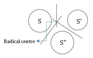ts inter 2B radical axes of three circles are concurrent