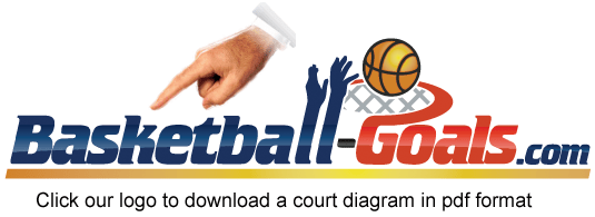 youth basketball court dimensions diagram australian plug wiring layout