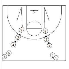 Basketball Court Diagram For Coaches Horn Relay Wiring Three Diagrams Half Great Installation Of Coaching Coach High School