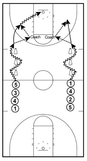 Bombers Basketball