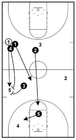 2-2-1 Press