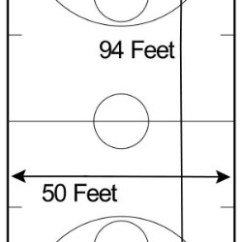 Basketball Court Diagram For Coaches Zone Valves Wiring Boilers Rules All And Players Must Know Easy To Learn