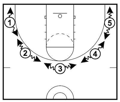 10 Basketball Drills for Guards (Shooting, Dribbling, and