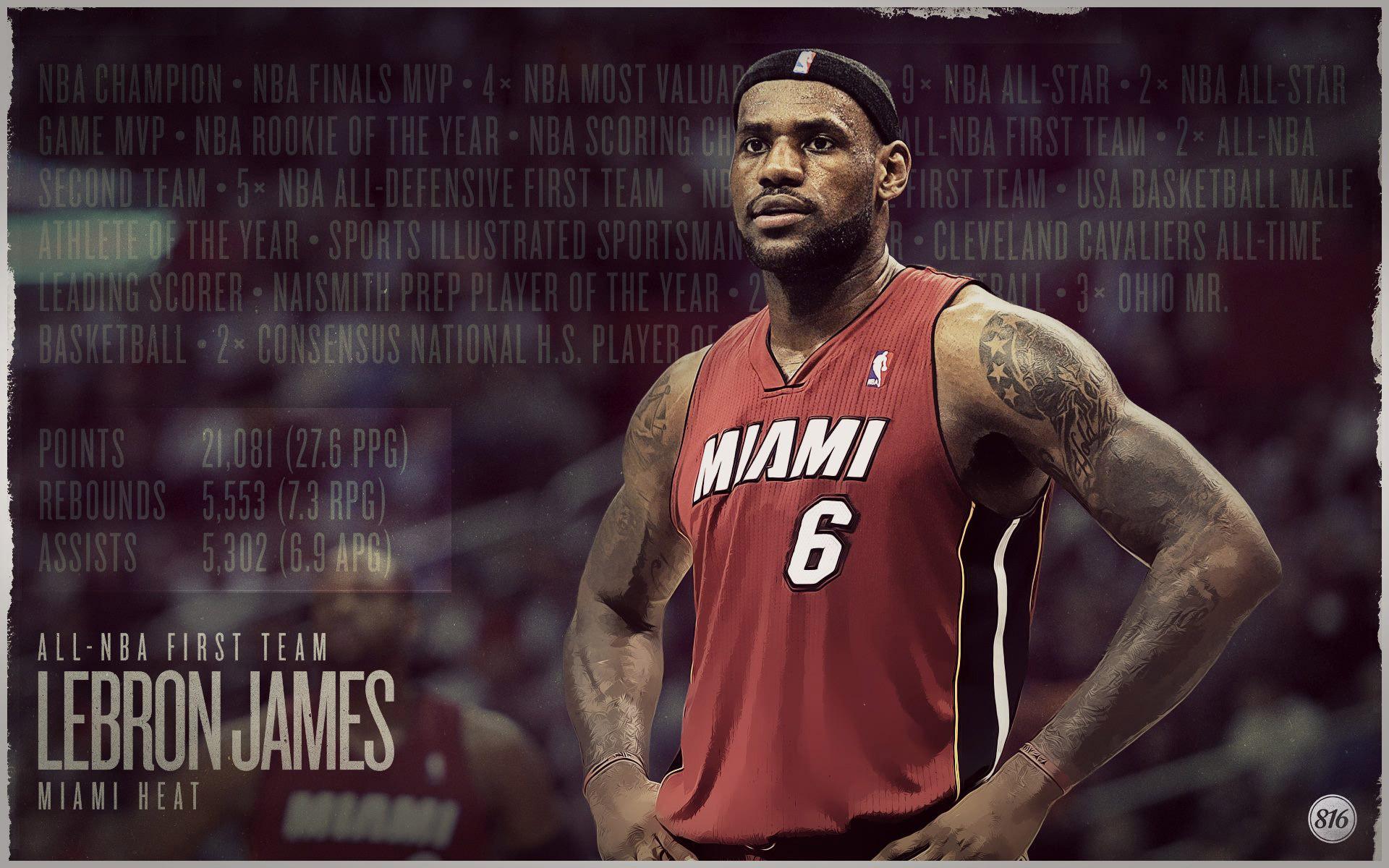 LeBron James 2013 All NBA First Team 19201200 Wallpaper
