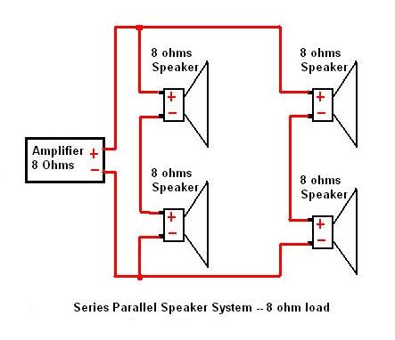 Brilliant Wiring In Series And Parallel Diagram Basic Electronics Wiring Diagram Wiring 101 Capemaxxcnl