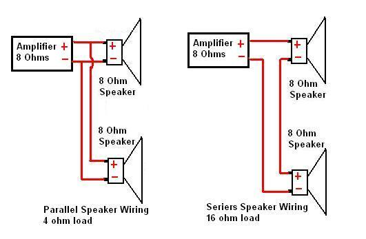 series_parallel_speakers guitar speaker wiring diagram series parallel speaker wiring diagram at edmiracle.co