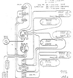 gl comanche wiring diagram wiring diagram repair guides 1987 jeep comanche wiring diagram bassesbyleo  [ 800 x 1035 Pixel ]