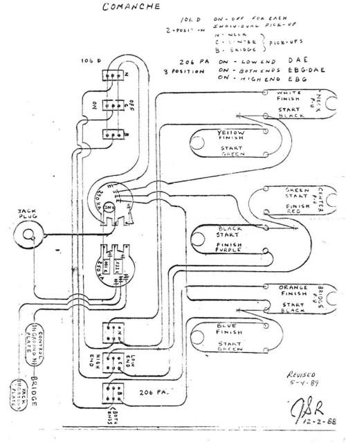small resolution of gl comanche wiring diagram wiring diagram repair guides 1987 jeep comanche wiring diagram bassesbyleo