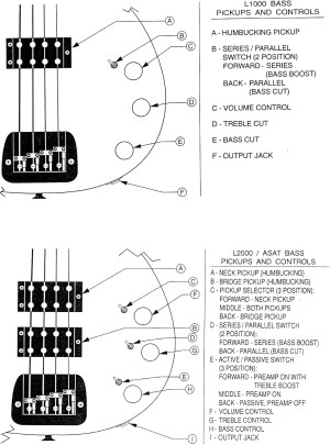 G&L Wiring Diagrams and Schematics